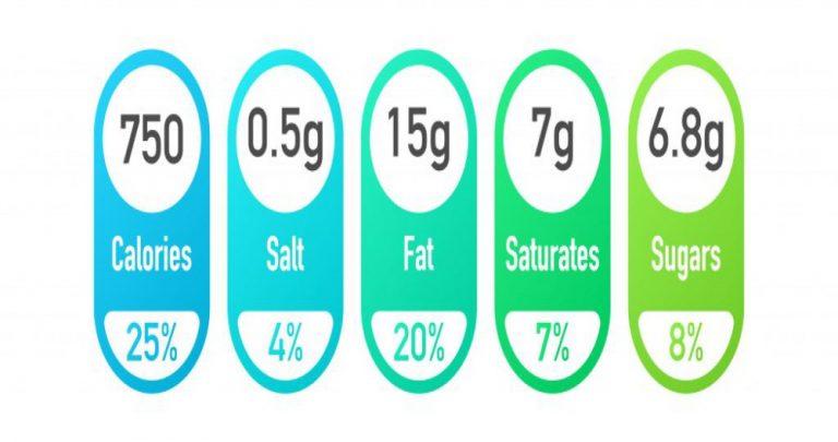 Noticia: Los norteamericanos podrán saber las calorías de lo que consumen